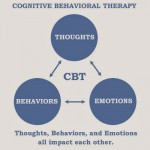 cognitive behavioural therapy PTSD