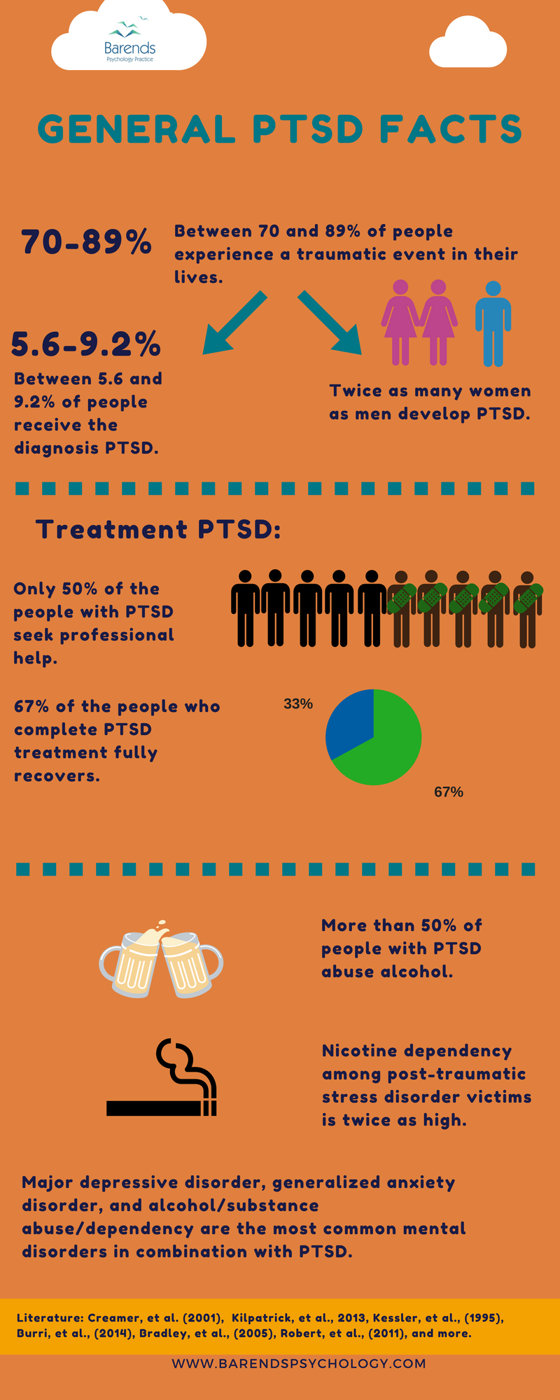 complex ptsd, ptsd and pts explained and compared.