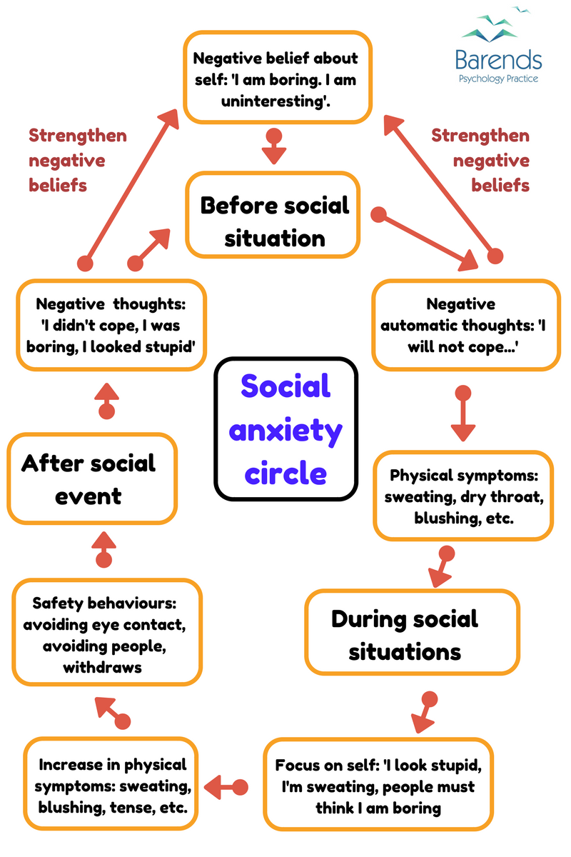 do i have social anxiety? take this quiz and find out!