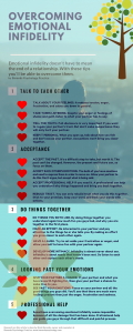 overcoming emotional infidelity infographic.