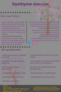 Dysthyme stoornis symptomen en feiten.