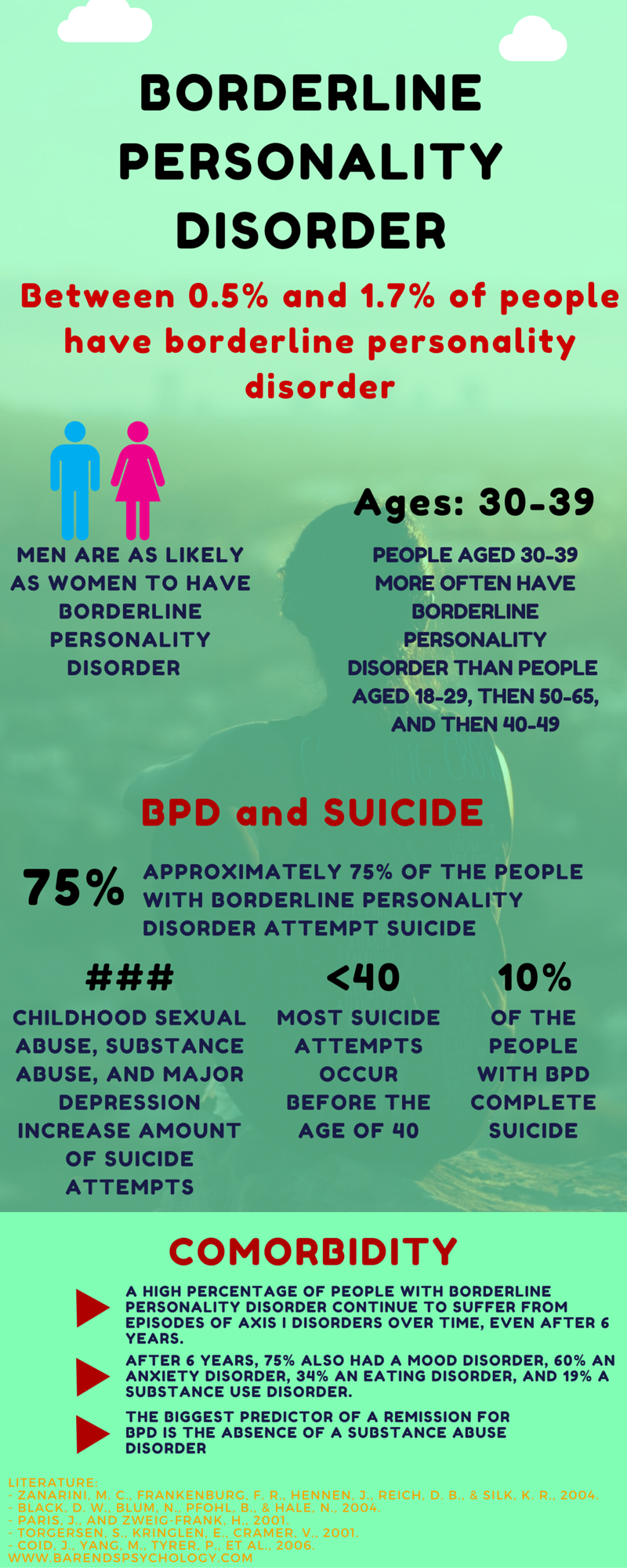What Is Borderline Personality Disorder >> Borderline Personality Disorder Facts How Common Is Bpd