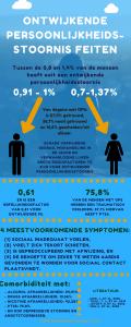 Ontwijkende persoonlijkheidsstoornis feiten. Ontwijkende persoonlijkheidsstoornis behandeling.