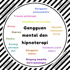 Hipnosis dan gangguan mental
