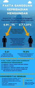 Fakta gangguan kepribadian menghindar (AVPD). Penyebab Gangguan Kepribadian Menghindar