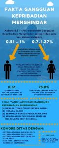 Fakta tentang Gangguan Kepribadian Menghindar (AVPD)