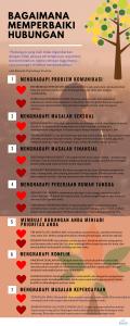 Cara memperbaiki hubungan, tips yang berguna