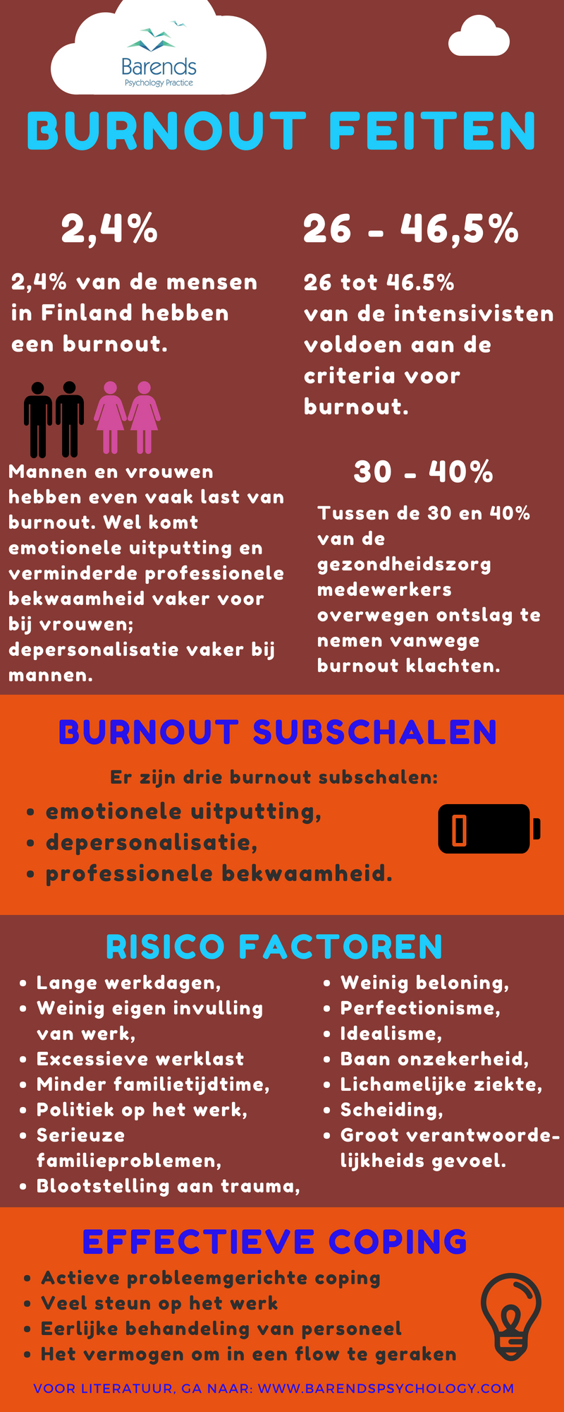 Burnout syndrome: causes, symptoms, prevention and treatment