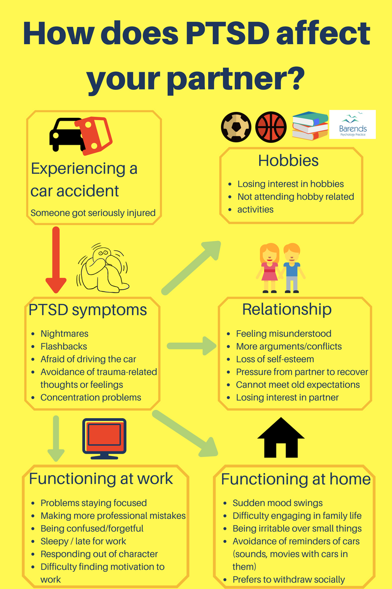 How To Help Your Partner With PTSD